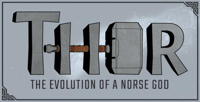 Evolution of Thor